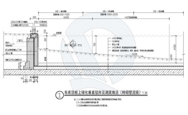 车库顶板上--复合土工膜-泥底 (1)