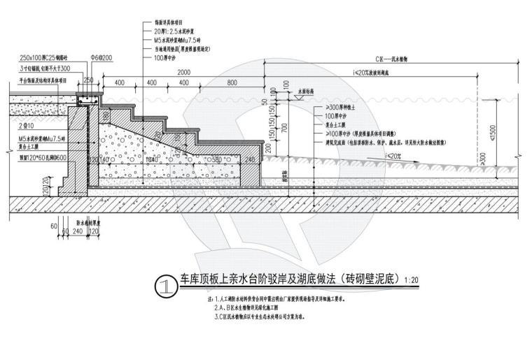 车库顶板上--复合土工膜-泥底 (3)
