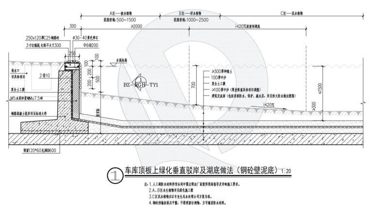 车库顶板上--复合土工膜-泥底 (4)