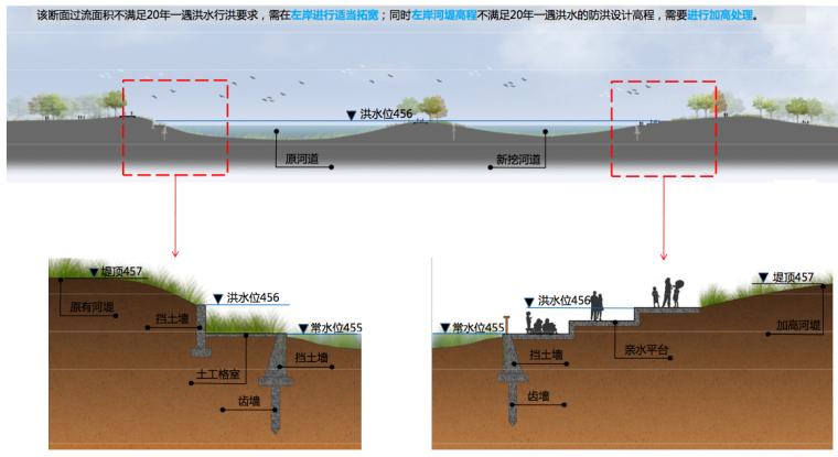河道典型断面图