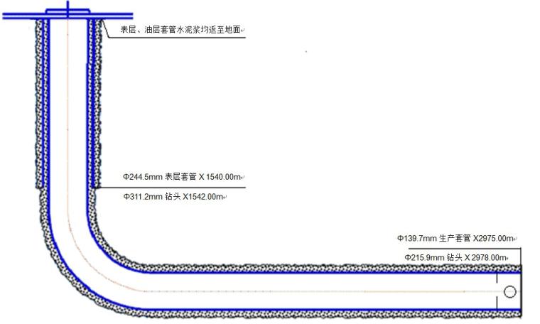 油田水平井钻井技术培训讲义PPT(120页)-59井身结构优化