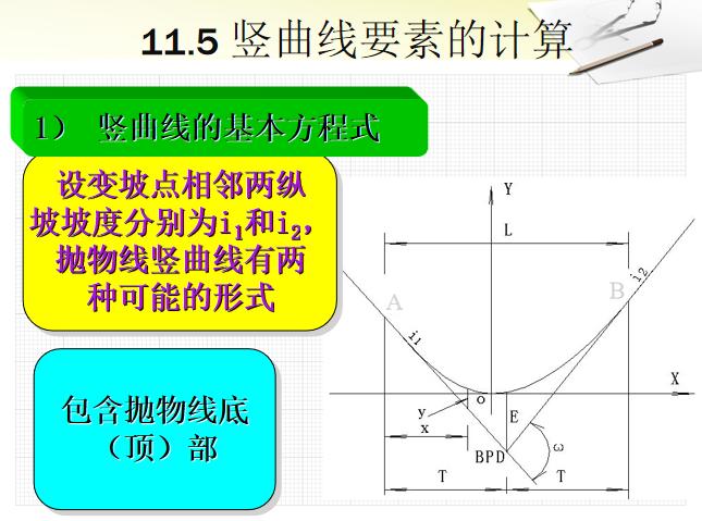 竖曲线的基本方程式