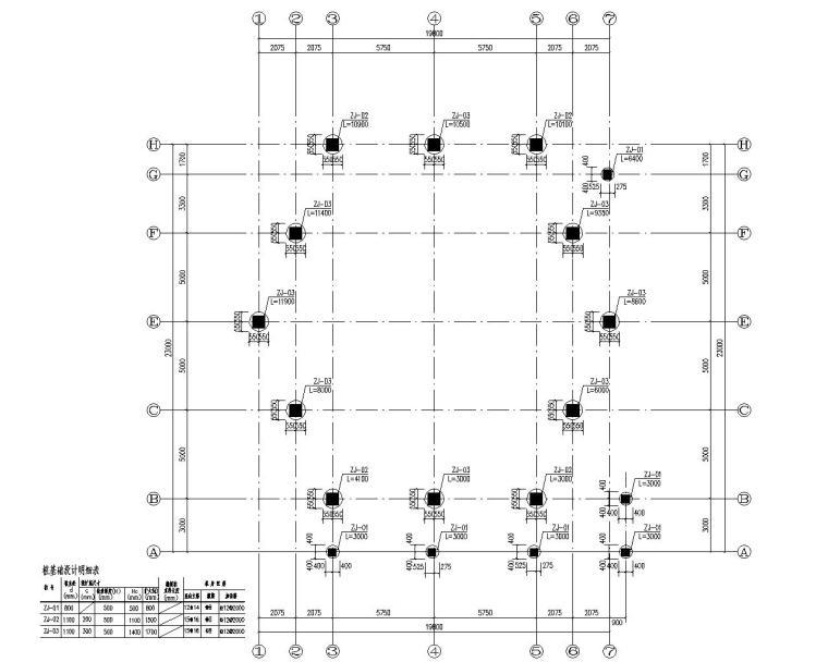 基础布置图