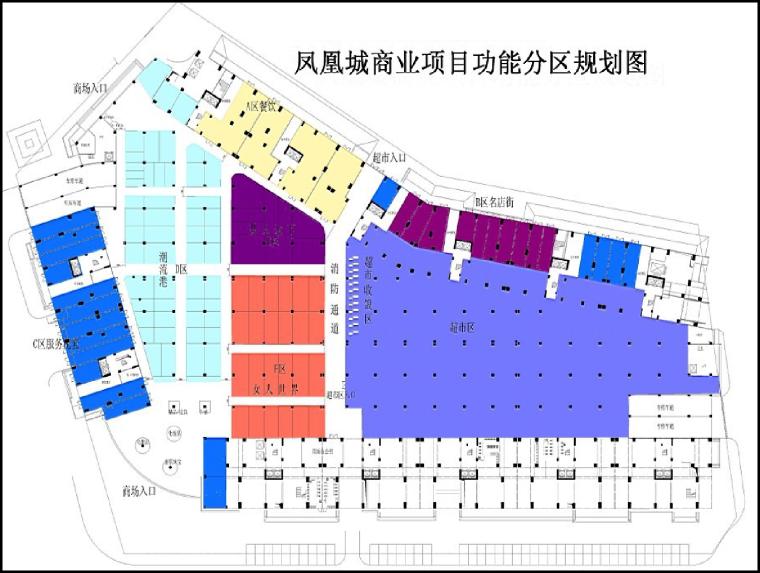 凤凰城社区商业项目策划培训讲义PPT-20功能分区规划图