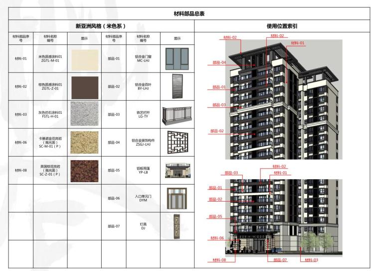 保利华南高层住宅三阶标准化产品-细部设计