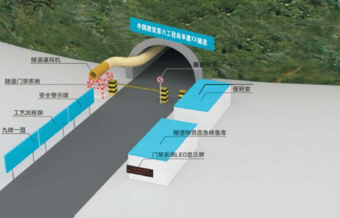 三心圆曲墙型内轮廓断面隧道施工安全方案