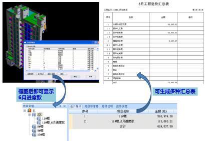 业主项目BIM全过程实施方案(60页)