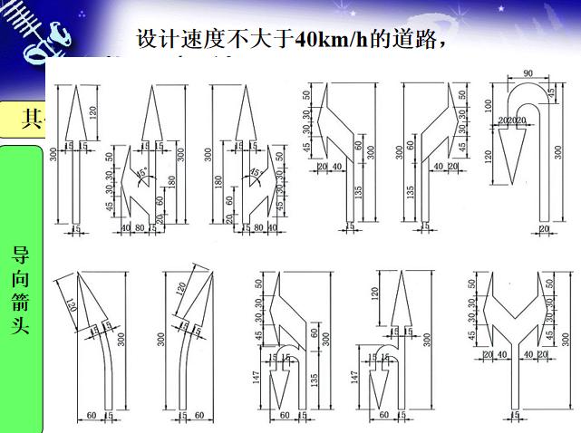 道路交通标线及交通信号设计讲解(400余页)-导向箭头