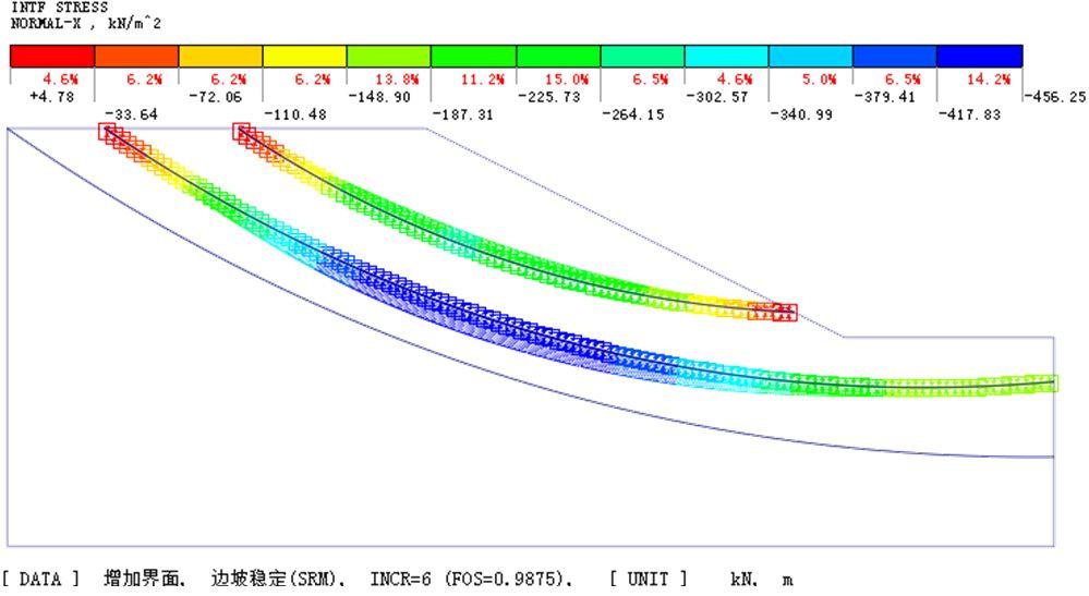 MIDASGTSNX在高边坡工程中的应用(9)_6