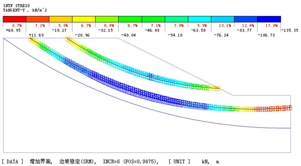 MIDASGTSNX在高边坡工程中的应用(9)_7
