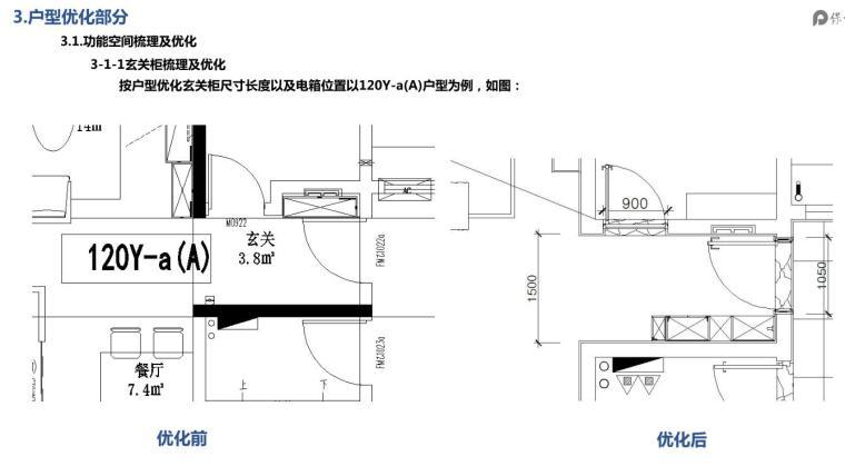 保利华南高层住宅三阶标准化产品-室内篇