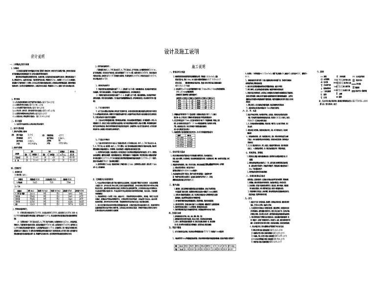 热能动力专业锅炉房暖通空调设计图纸