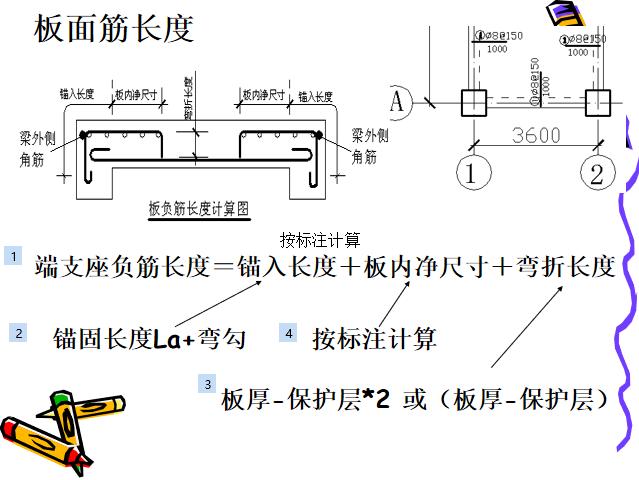 梁板柱钢筋工程量手算详解