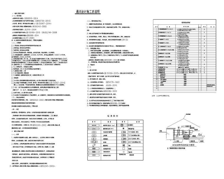 农科院空调通风及防排烟系统设计暖通施工图