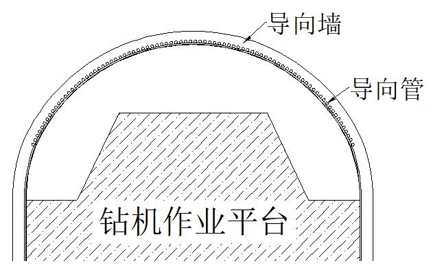 高速公路双线四车道分离式隧道施工组织设计