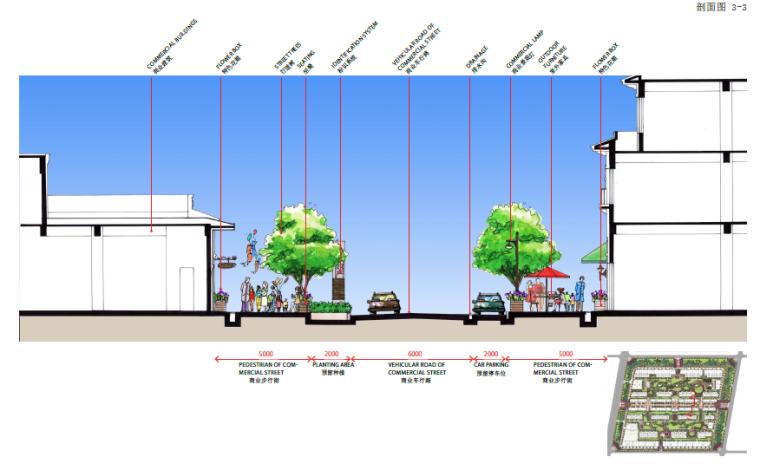 商业步行街剖面图2