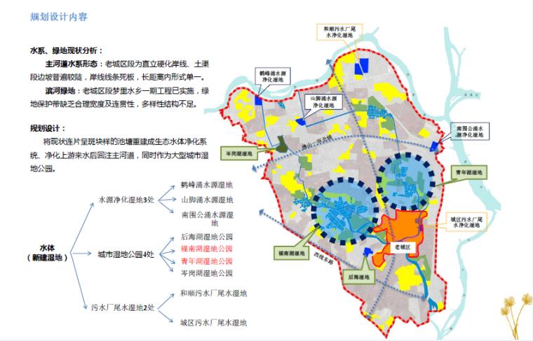 [广东]佛山现代岭南水乡河道景观设计方案