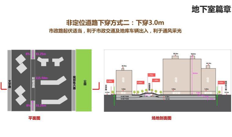 [广东]滨海江景现代住宅高层建筑方案设计-地下室篇章