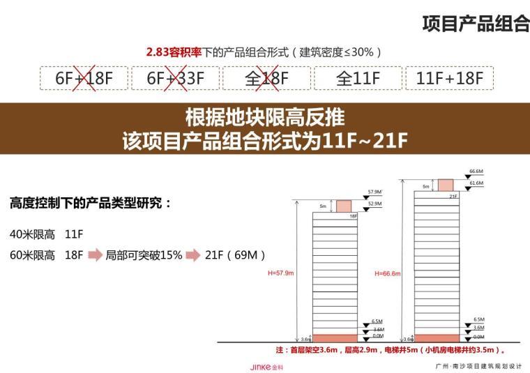 [广东]滨海江景现代住宅高层建筑方案设计-项目产品组合