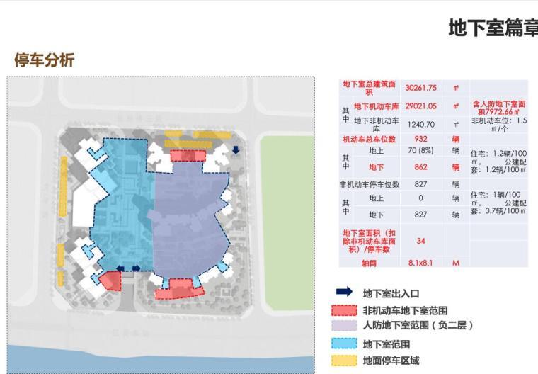 [广东]滨海江景现代住宅高层建筑方案设计-停车分析