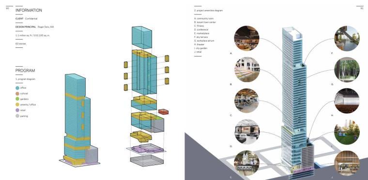 ingenhoven建筑事务所资料下载-美国HOK建筑设计事务所2018年作品集