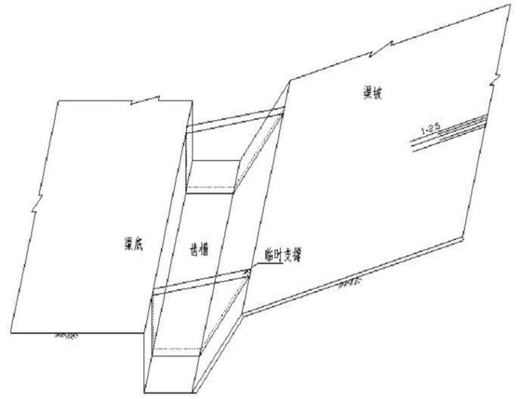 干渠工程渠道人工衬砌施工方案