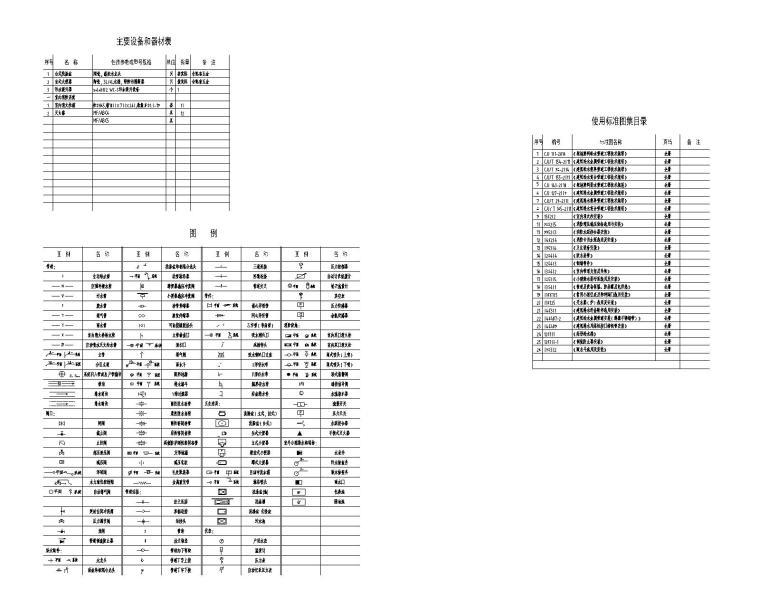 设备材料表及标准图集选用
