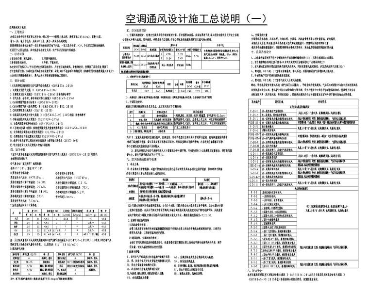 [奉节]中医院空调通风设计暖通施工全套图纸
