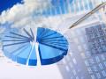 房地产企业开发产品如何确定成本核算对象?