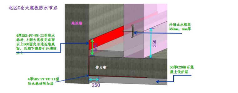 [上海]综合办公楼防水施工方案培训讲义PPT-38大底板防水节点