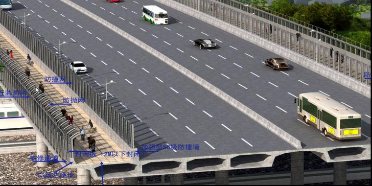 新建公路跨越高速铁路立交桥防护安全技术