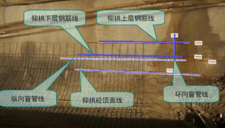 隧道IV级围岩仰拱混凝土施工技术交底