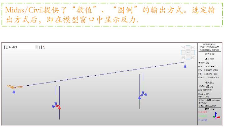 悬臂法连续刚构midas建模全程案例,很详_75