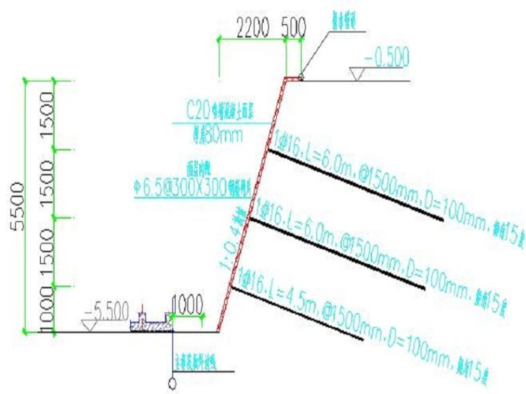 基坑放坡喷射混凝土支护施工方案