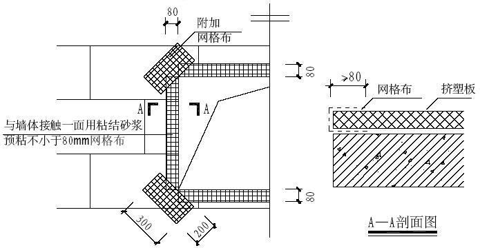 百代福地广场建筑节能专项施工方案