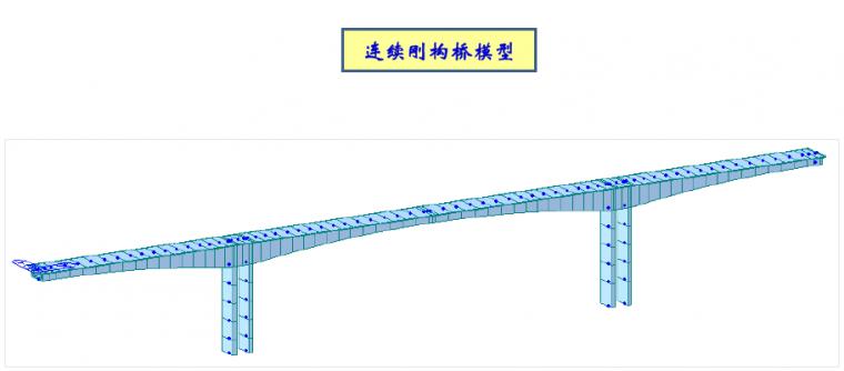 悬臂法连续刚构midas建模全程案例,很详