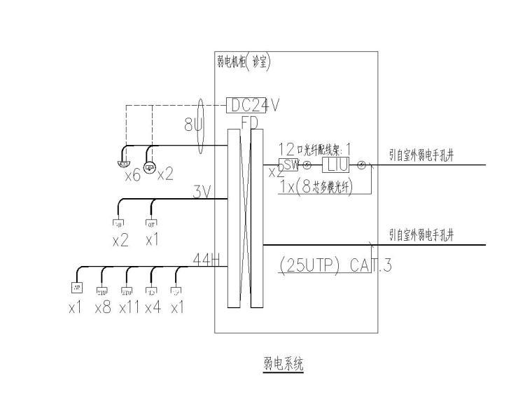 弱电系统图