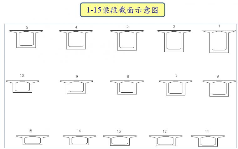 悬臂法连续刚构midas建模全程案例,很详_19