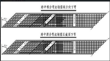 桥梁通软件如何进行盖梁设计?_13