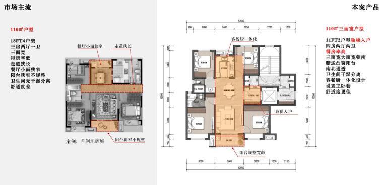 招商-华东区新中式风格常规住宅类建筑方案-110平方设计