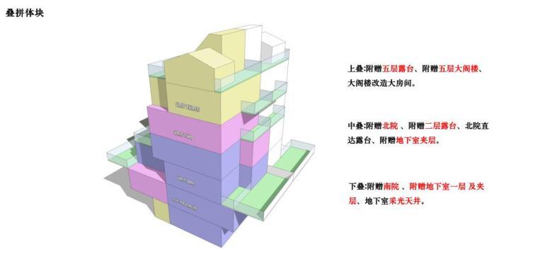 招商-华东区新中式风格常规住宅类建筑方案-叠拼体块