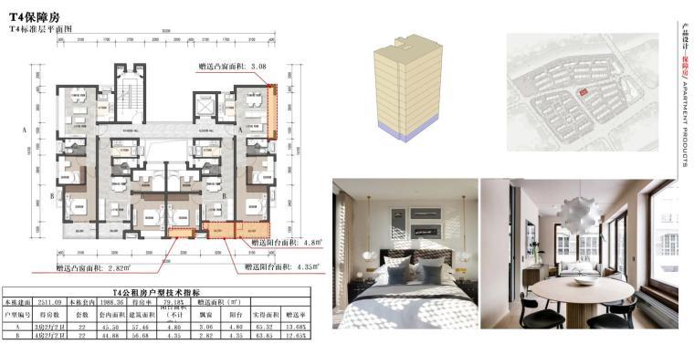 招商-华东区新中式风格常规住宅类建筑方案-保障房设计1
