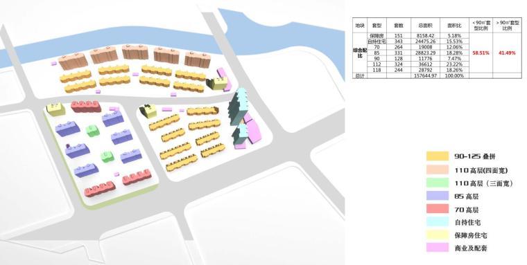 招商-华东区新中式风格常规住宅类建筑方案-功能分布