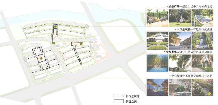 招商-华东区新中式风格常规住宅类建筑方案-居住景观