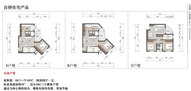 招商-华东区新中式风格常规住宅类建筑方案-住宅设计
