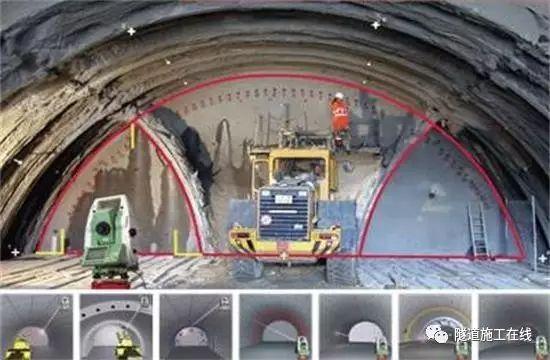 隧道测量放线与尺寸控制_1