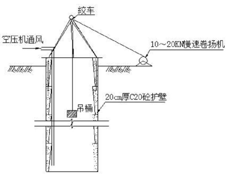 砌筑防护工程桩板墙安全施工专项方案