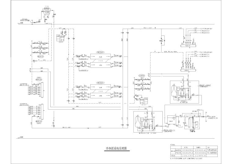 换热机房图纸资料下一分钟一开的快三彩票载-北京某冷暖地源热泵机房详细图纸