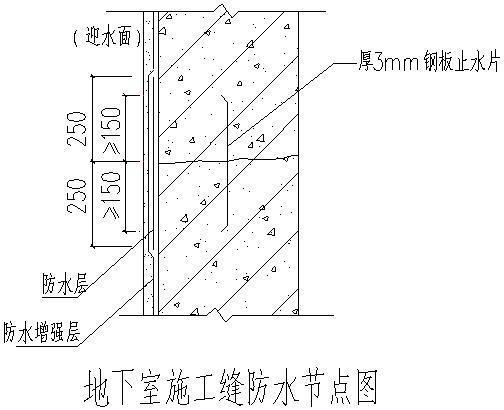 地下室、楼地面屋面、外墙防水节点构造详图