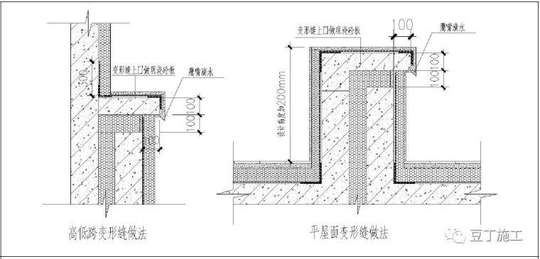 屋面工程工艺标准化做法节点图,先收藏了!
